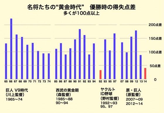 20141008_data1