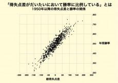 20141008_data2