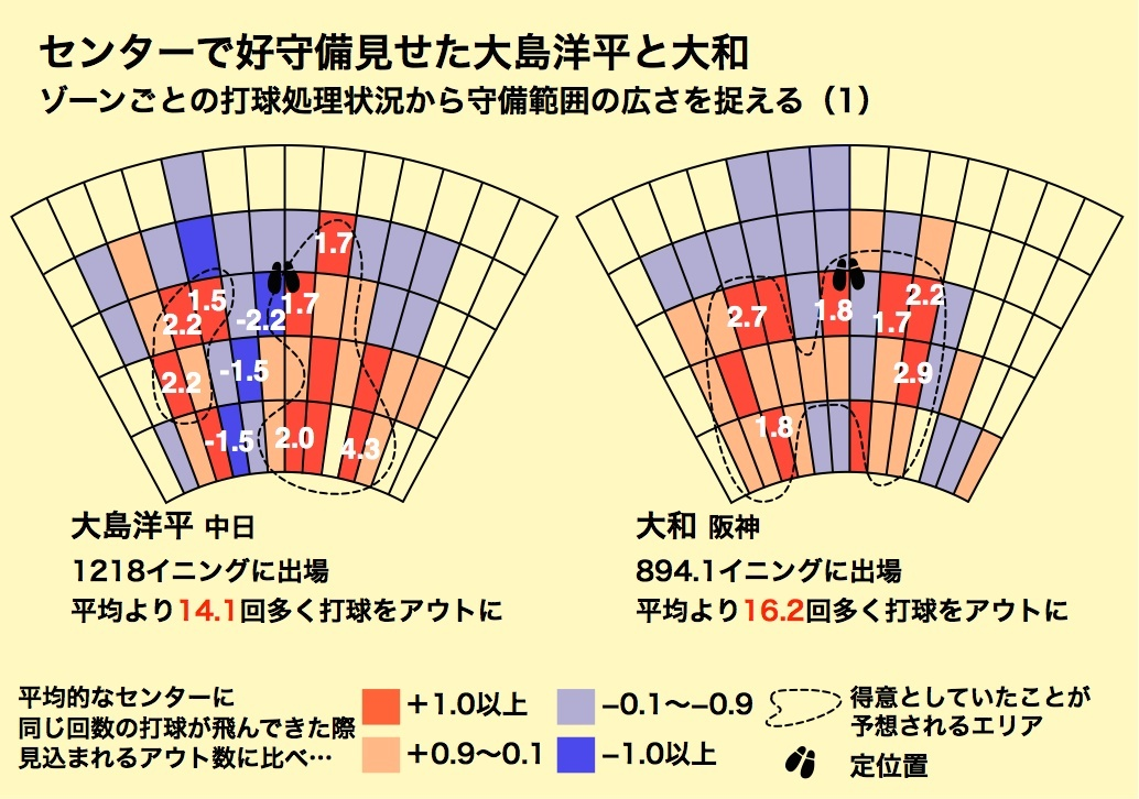 20141028_data1