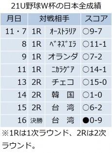 20141120_21Uzu