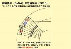 20141202_kaji1