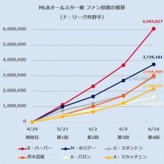 20150617_voteaoki