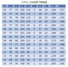 20150707_ichiro2