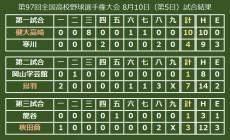 20150810_koshien3