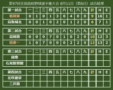 20150811_koshien2