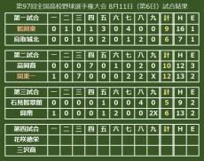 20150811_koshien3