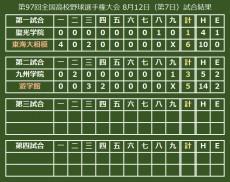 20150812_koshien2