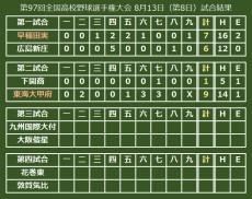 20150813_koshien2