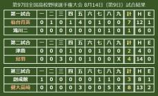 20150814_koshien3