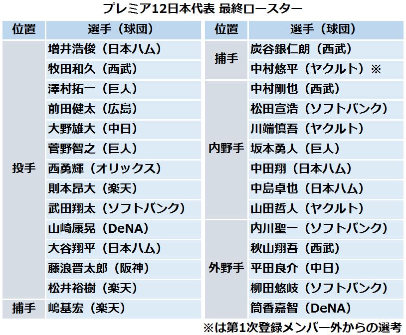 20151009_samurai1