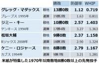 20151020_chart