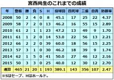 20151027_miyanishi