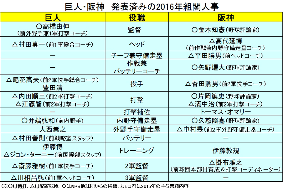 20151028_G_T_Staff