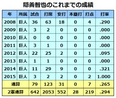 20151103_inzen
