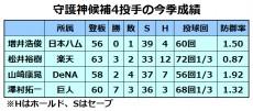 20151107_samuraicloser2