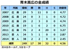 20151112_aoki