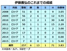 20151117_ito