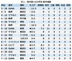 20151121_takagi1