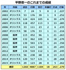 20151124_hirano