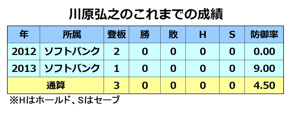 20151125_kawahara