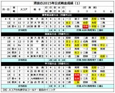 20151127_kiyomiya1