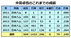 20151201_nakashima