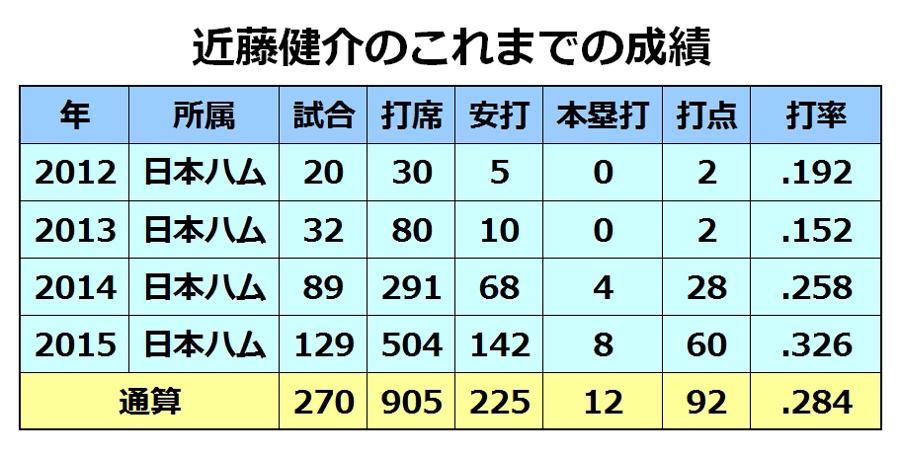 20151202_kondo