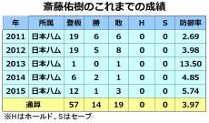 20151203_saito