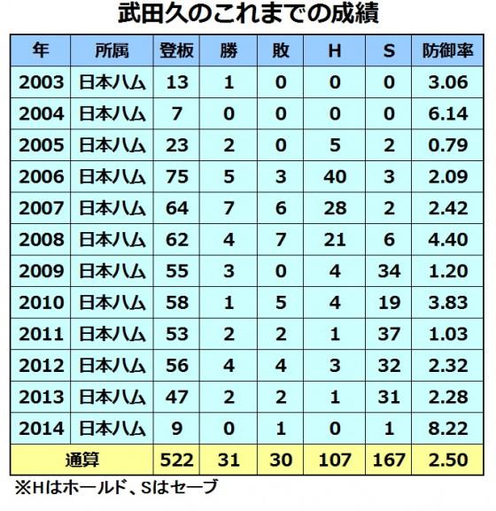 20151203_takeda