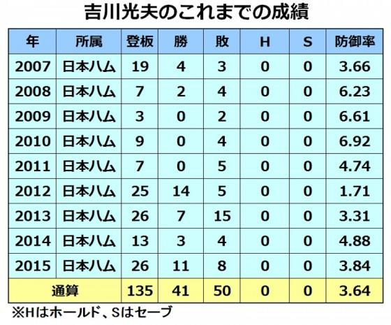 20151203_yoshikawa