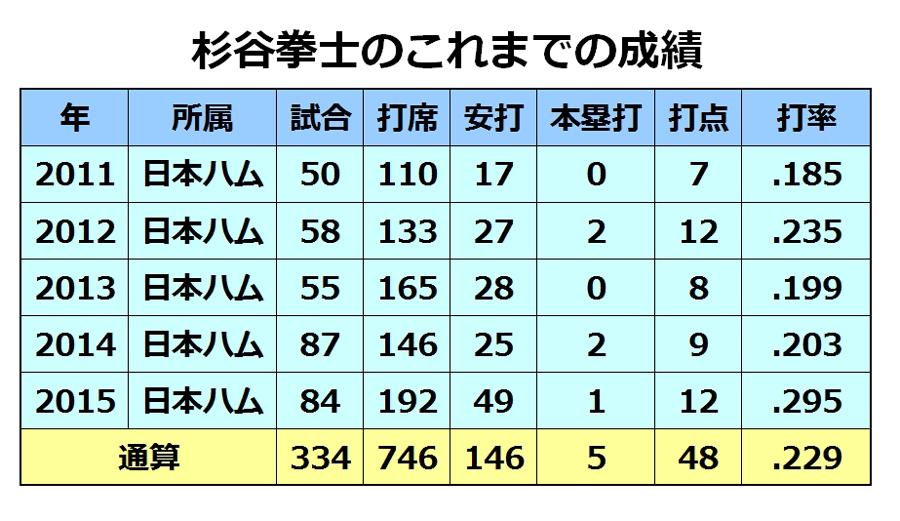 20151205_sugiya