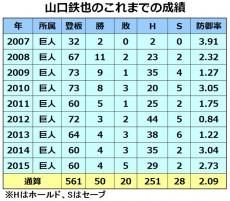 20151206_yamaguchi