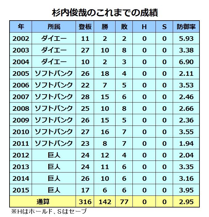 20151210_sugiuchi