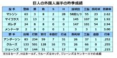 20151217_giants