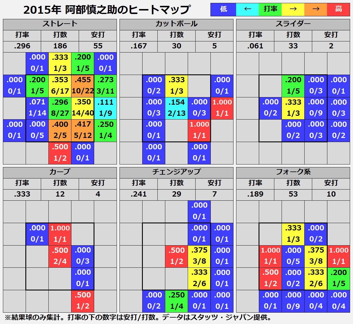 20151219_abe_heatmap