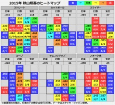 20151219_akiyama_heatmap