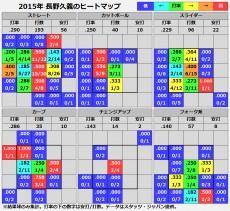 20151219_chono_heatmap