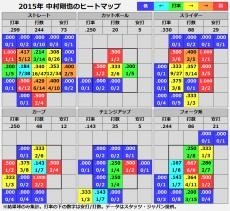 20151219_nakamura_heatmap