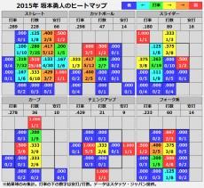 20151219_sakamoto_heatmap