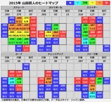20151219_yamada_heatmap