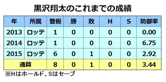 20151221_kurosawa