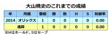 20151222_oyama