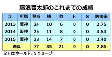 20151225_fujinami