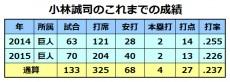 20151226_kobayashi