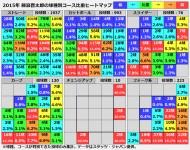 20160101_fujinami_heatmap