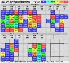 20160101_wakui_heatmap2