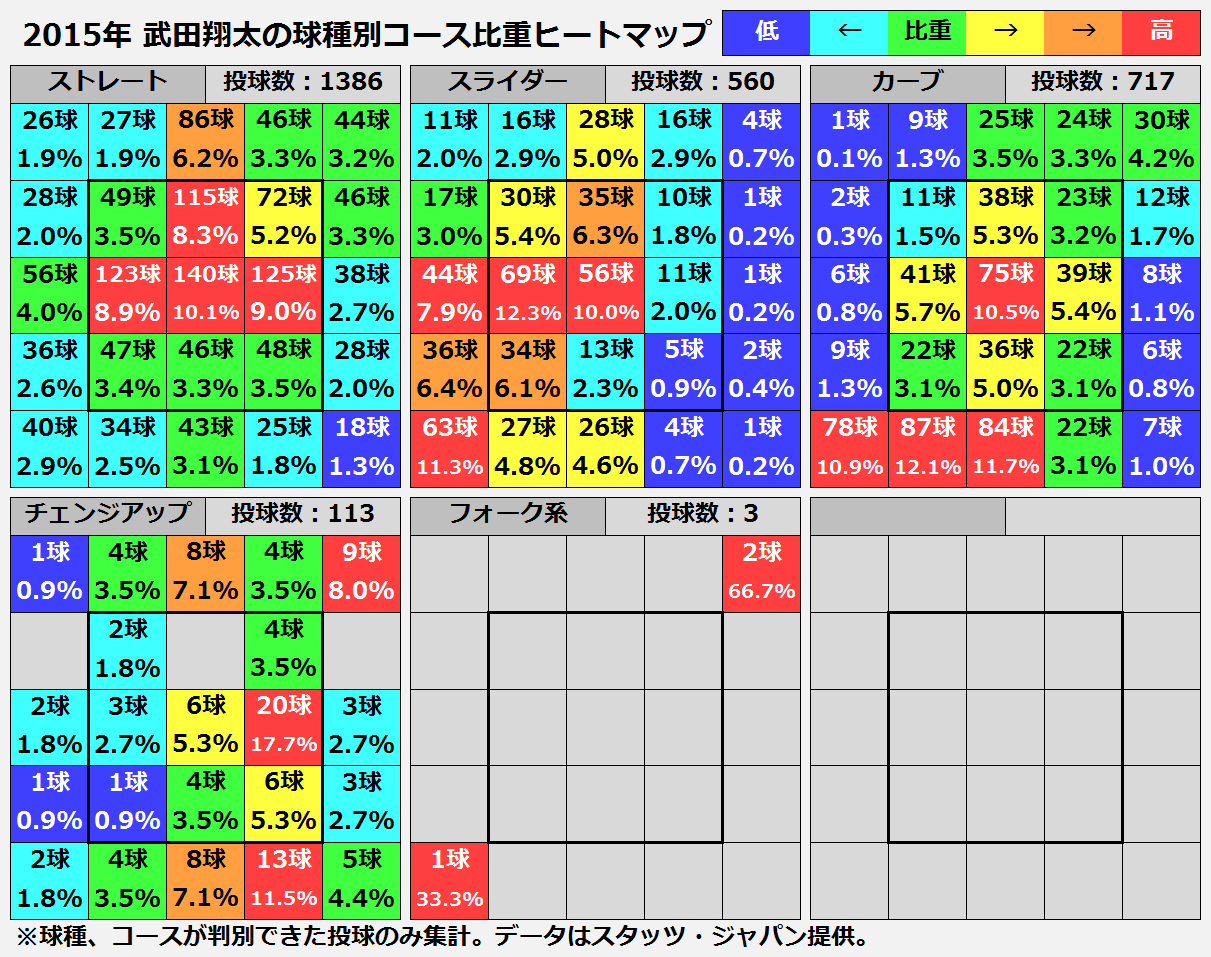 20160104_takeda_heatmap