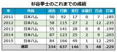 20160105_sugiya