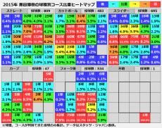 20160109_kuroda_heatmap1