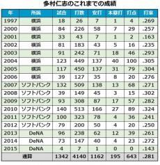 20160115_tamura